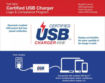 USB-IF introduced a new compliance program for USB devices. (Image via Digital Trends)
