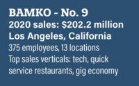 BAMKO Top Distributors 2021